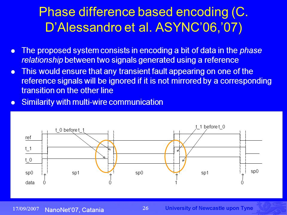 NanoNet'07, Catania 17/09/2007 26 Phase difference based encoding (C. D'Alessandro et al. ASYNC'06,'07) The proposed system consists in encoding a bit