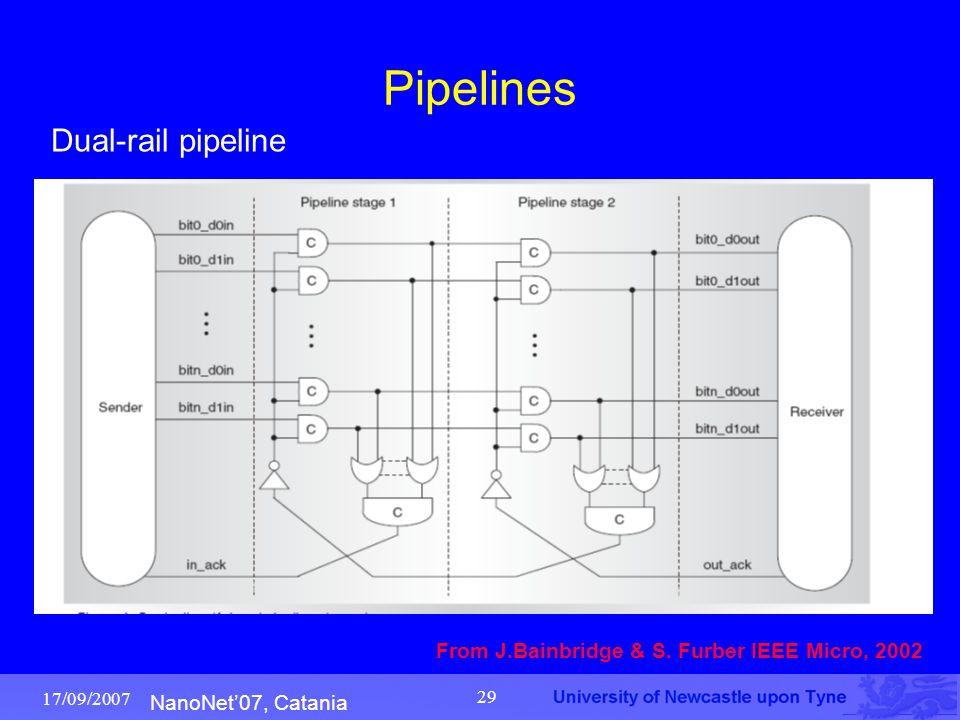 NanoNet'07, Catania 17/09/2007 29 Pipelines Dual-rail pipeline From J.Bainbridge & S. Furber IEEE Micro, 2002