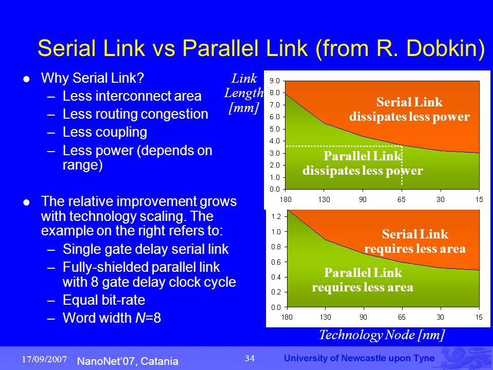 NanoNet'07, Catania 17/09/2007 34 Serial Link vs Parallel Link (from R. Dobkin) Why Serial Link? –Less interconnect area –Less routing congestion –Les