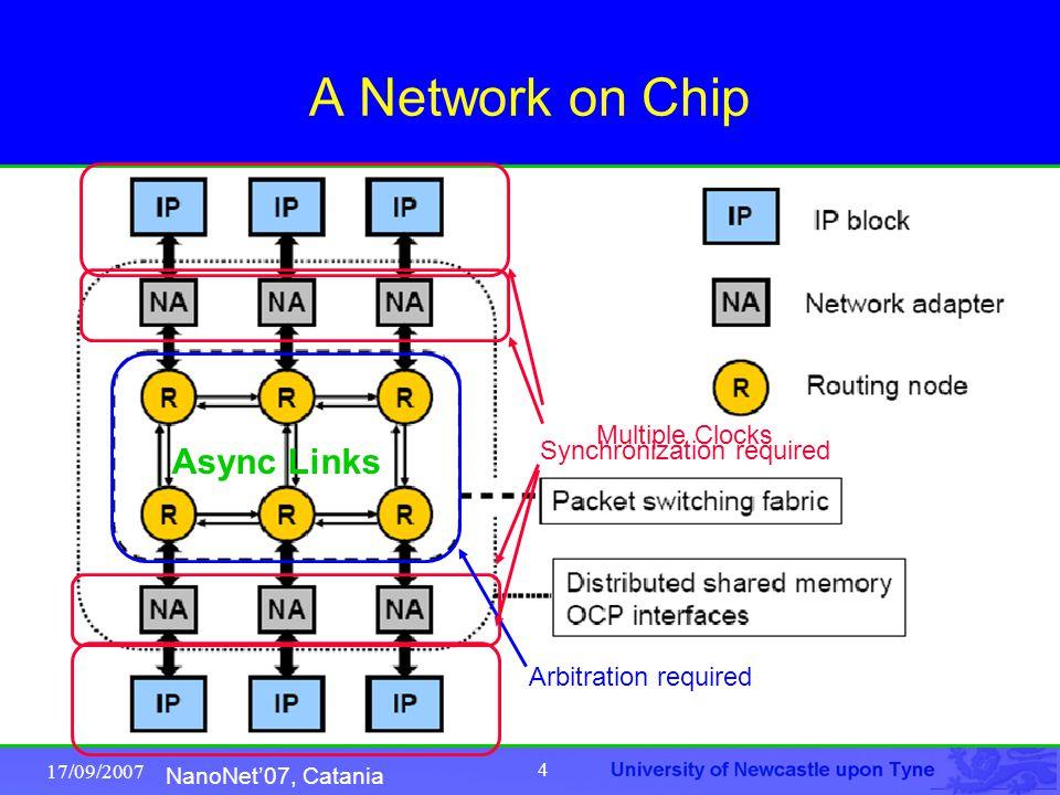 NanoNet'07, Catania 17/09/2007 35 Serialization model TxRx Acking at the bit level … …
