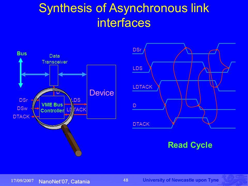NanoNet'07, Catania 17/09/2007 48 Device LDS LDTACK D DSr DSw DTACK VME Bus Controller Data Transceiver Bus DSr LDS LDTACK D DTACK Read Cycle Synthesi