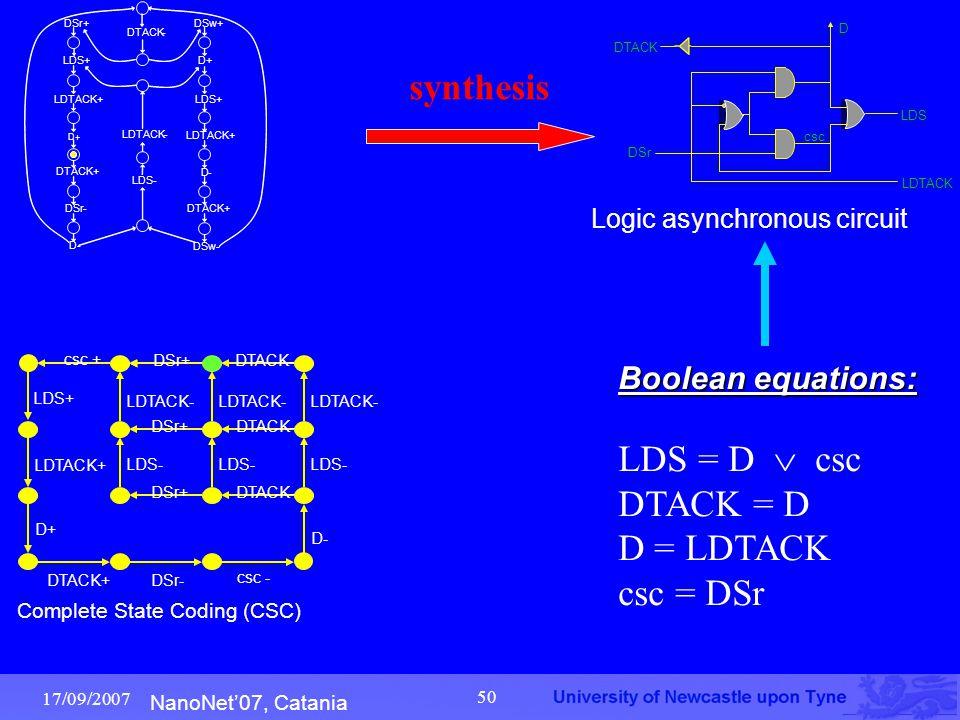 NanoNet'07, Catania 17/09/2007 50 DSr+ DTACK- LDS- LDTACK- D- DSr- DTACK+ D+ LDTACK+ LDS+ Complete State Coding (CSC) csc - csc + Boolean equations: L