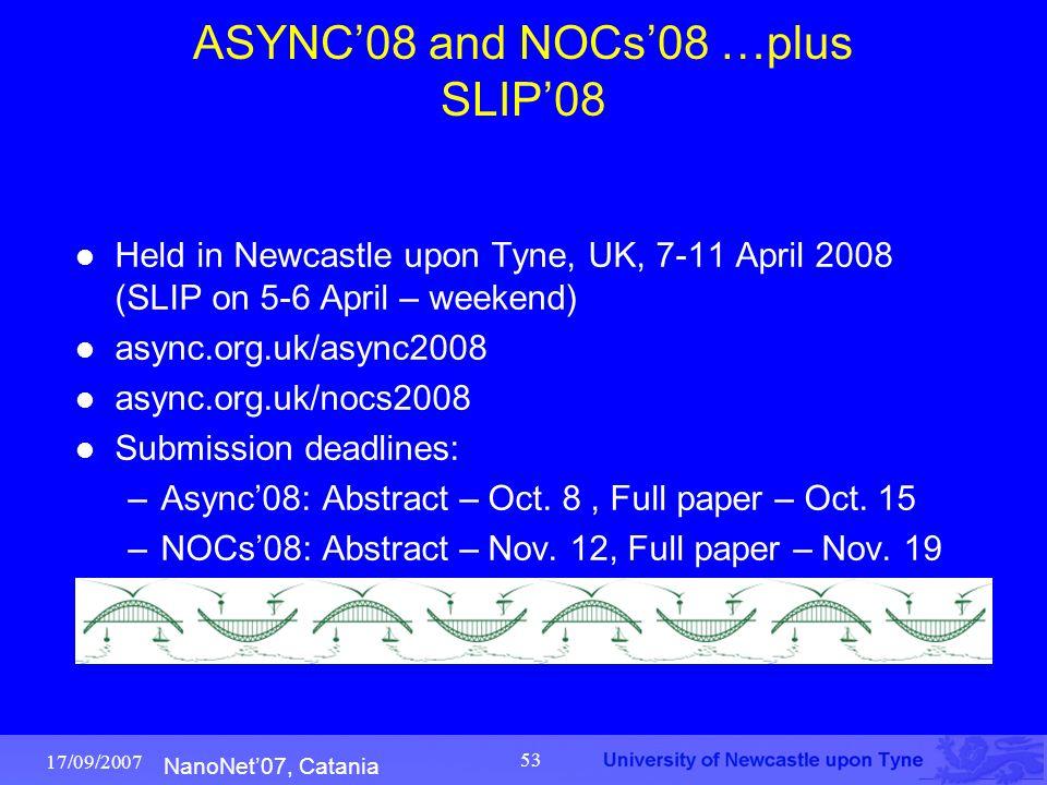 NanoNet'07, Catania 17/09/2007 53 ASYNC'08 and NOCs'08 …plus SLIP'08 Held in Newcastle upon Tyne, UK, 7-11 April 2008 (SLIP on 5-6 April – weekend) as