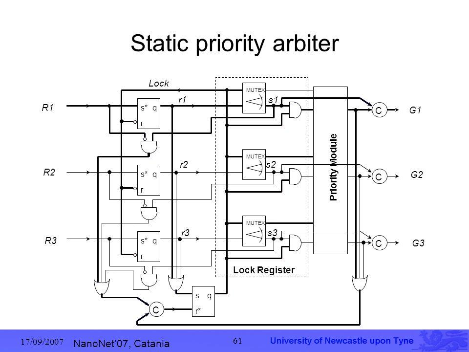 NanoNet'07, Catania 17/09/2007 61 Static priority arbiter sq r* C MUTEX C s*q r MUTEX C s*q r MUTEX C s*q r G1 G2 G3 R1 R2 R3 Lock Lock Register Prior