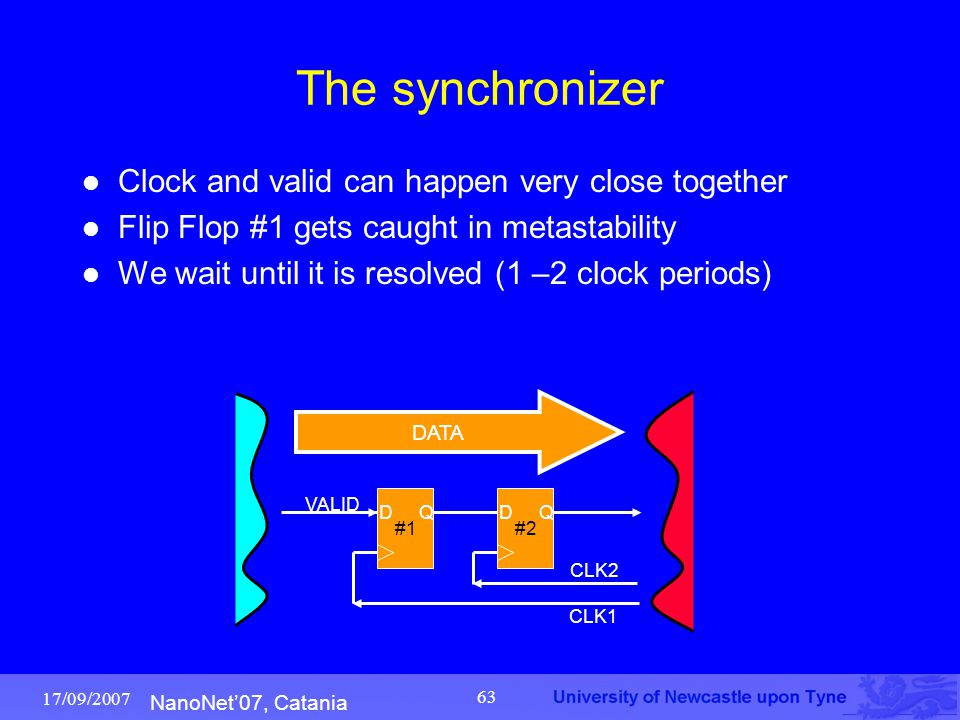 NanoNet'07, Catania 17/09/2007 63 The synchronizer Clock and valid can happen very close together Flip Flop #1 gets caught in metastability We wait un