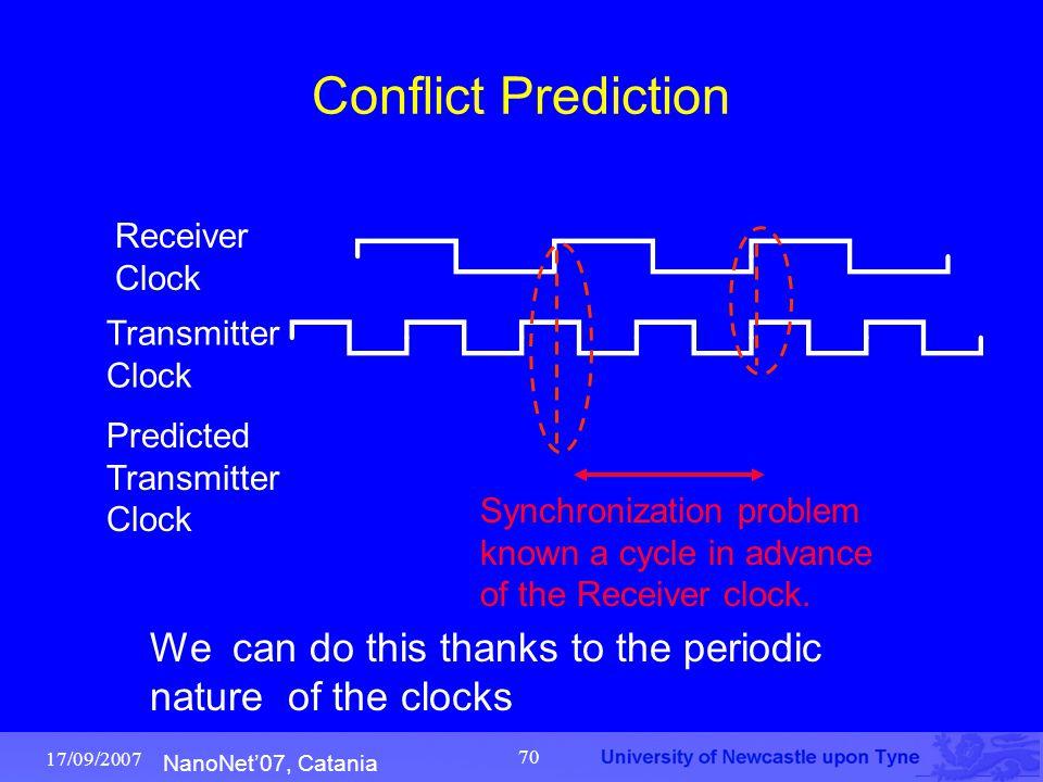 NanoNet'07, Catania 17/09/2007 70 Conflict Prediction Receiver Clock Transmitter Clock Predicted Transmitter Clock Synchronization problem known a cyc