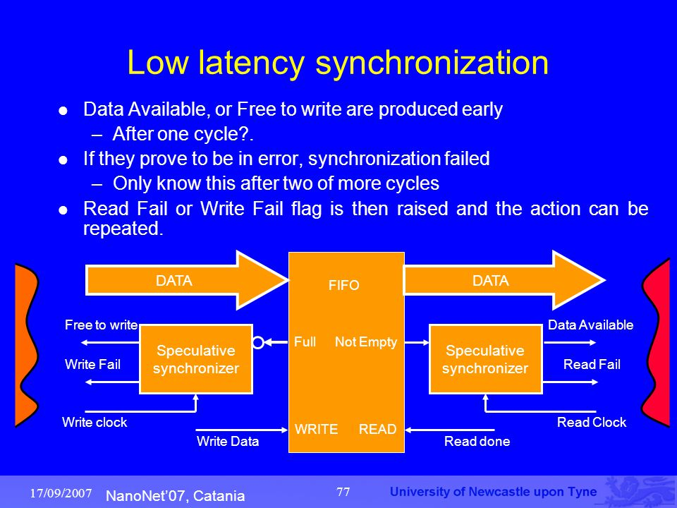 NanoNet'07, Catania 17/09/2007 77 Low latency synchronization Data Available, or Free to write are produced early –After one cycle?. If they prove to