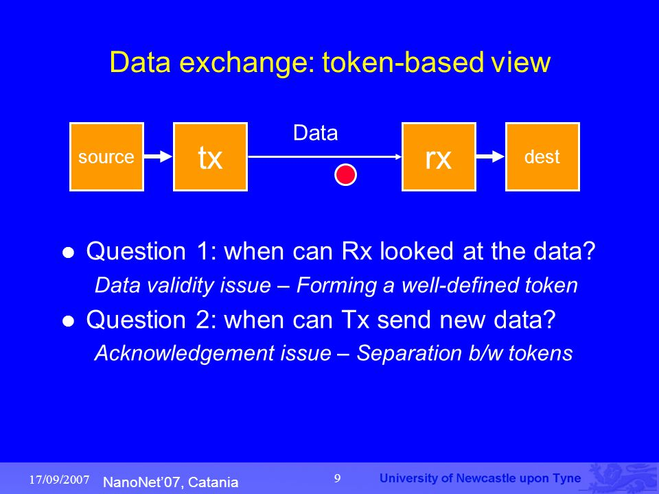 NanoNet'07, Catania 17/09/2007 9 Data exchange: token-based view Question 1: when can Rx looked at the data? Data validity issue – Forming a well-defi