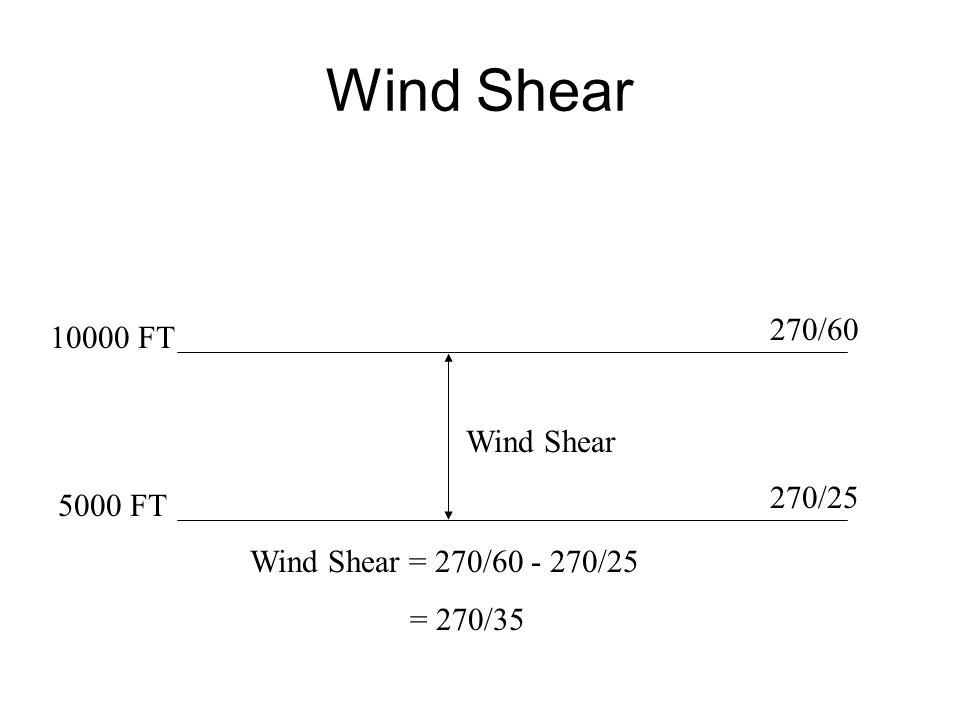 Wind Shear 10000 FT 5000 FT 270/60 270/25 Wind Shear = 270/60 - 270/25 = 270/35 Wind Shear