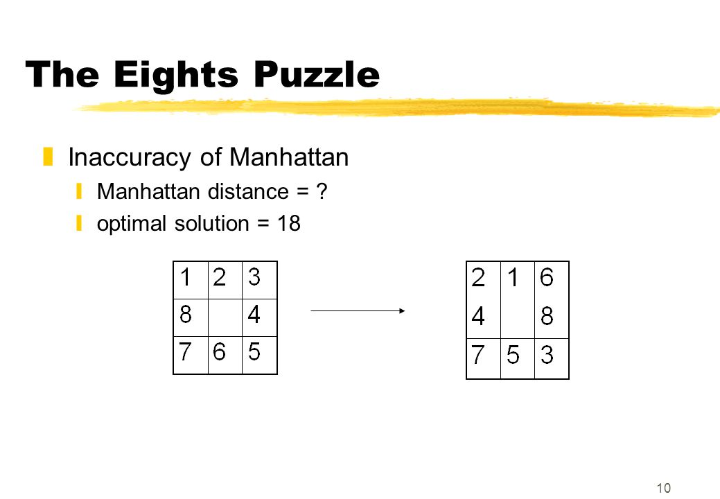 10 The Eights Puzzle zInaccuracy of Manhattan yManhattan distance = ? yoptimal solution = 18