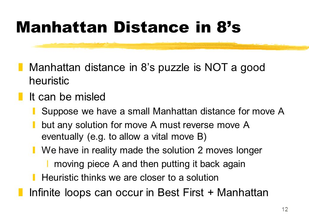 12 Manhattan Distance in 8's zManhattan distance in 8's puzzle is NOT a good heuristic zIt can be misled ySuppose we have a small Manhattan distance for move A ybut any solution for move A must reverse move A eventually (e.g.