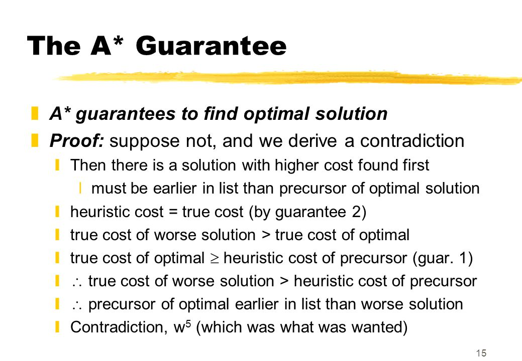 15 The A* Guarantee zA* guarantees to find optimal solution zProof: suppose not, and we derive a contradiction yThen there is a solution with higher cost found first xmust be earlier in list than precursor of optimal solution yheuristic cost = true cost (by guarantee 2) ytrue cost of worse solution > true cost of optimal ytrue cost of optimal  heuristic cost of precursor (guar.