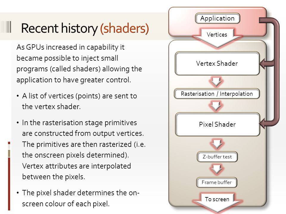 Application As GPUs increased in capability it became possible to inject small programs (called shaders) allowing the application to have greater control.