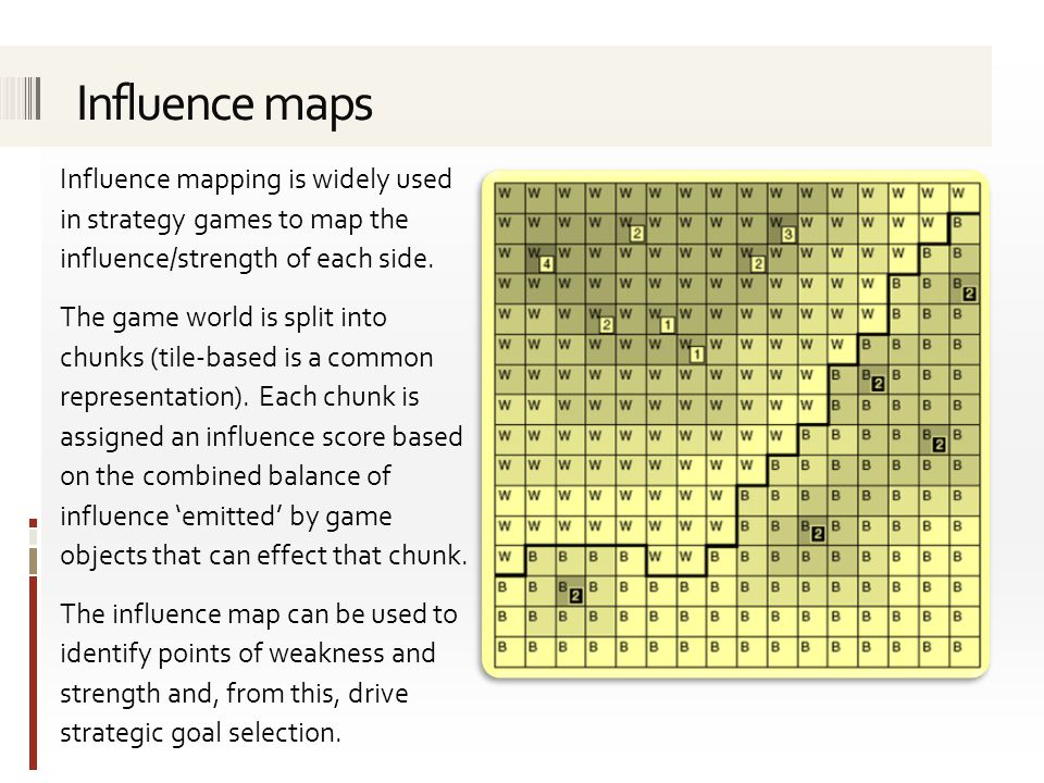 Influence mapping is widely used in strategy games to map the influence/strength of each side.