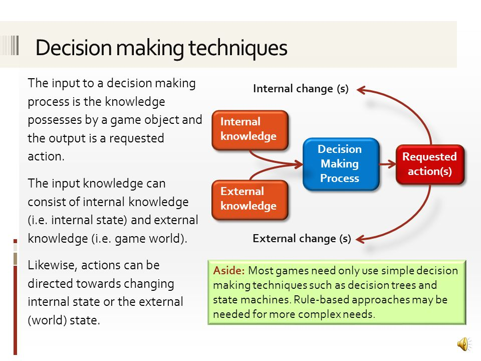 Introduction to decision making techniques within game AI