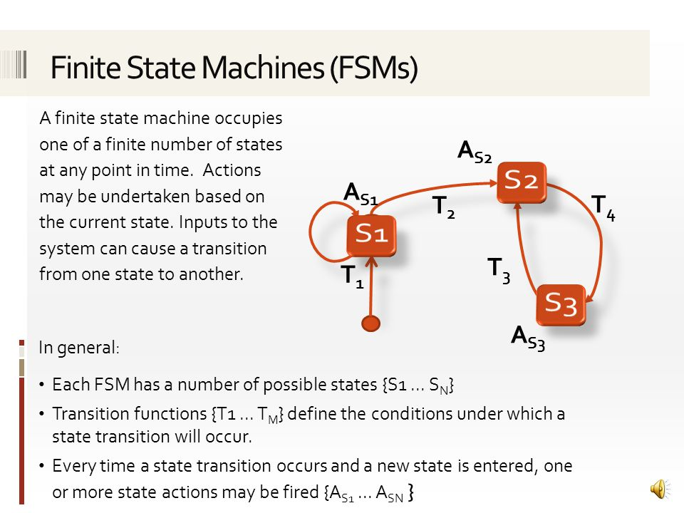The use of finite state machines to encapsulate a decision process