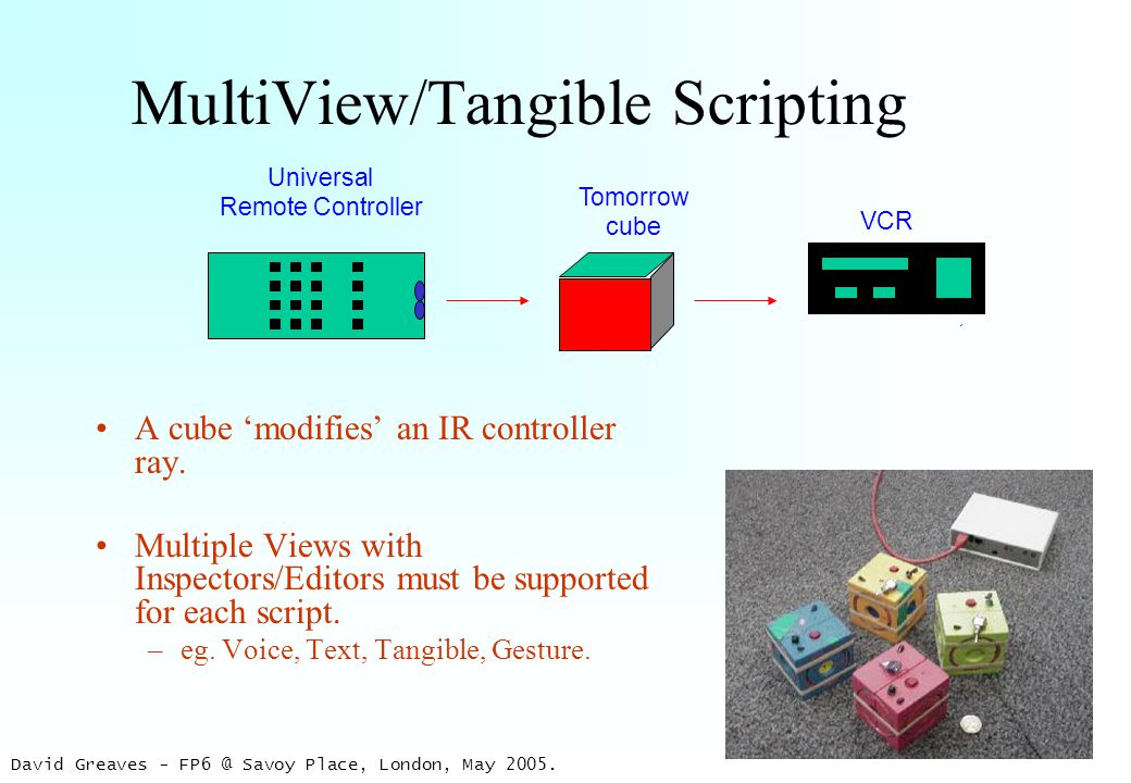 David Greaves - FP6 @ Savoy Place, London, May 2005. MultiView/Tangible Scripting A cube 'modifies' an IR controller ray. Multiple Views with Inspecto