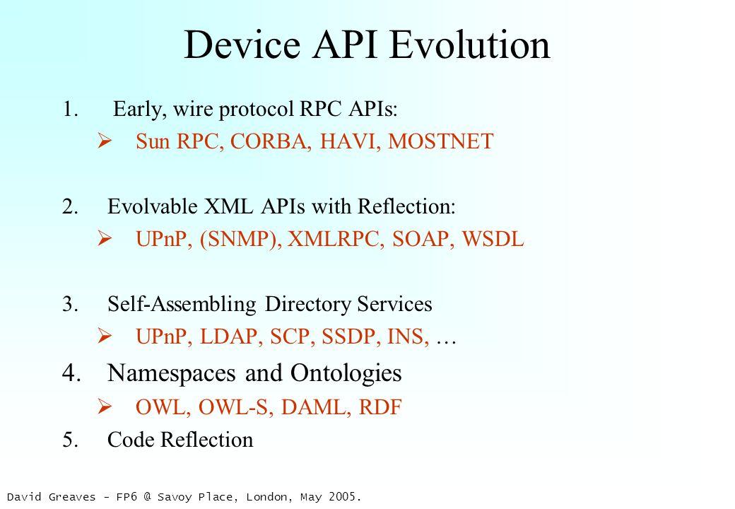 David Greaves - FP6 @ Savoy Place, London, May 2005. Device API Evolution 1. Early, wire protocol RPC APIs:  Sun RPC, CORBA, HAVI, MOSTNET 2.Evolvabl