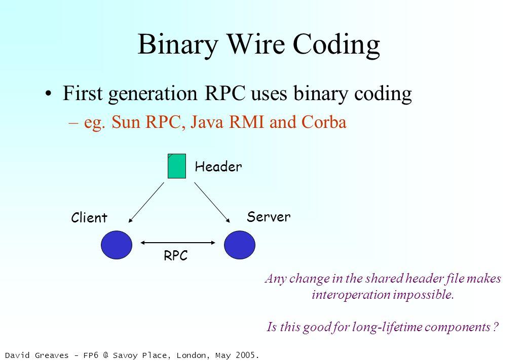David Greaves - FP6 @ Savoy Place, London, May 2005. Binary Wire Coding First generation RPC uses binary coding –eg. Sun RPC, Java RMI and Corba Any c