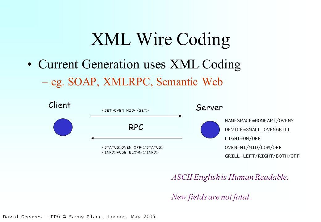 David Greaves - FP6 @ Savoy Place, London, May 2005. XML Wire Coding Current Generation uses XML Coding –eg. SOAP, XMLRPC, Semantic Web ASCII English