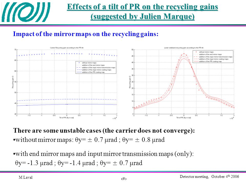 5 Detector meeting, October 4 th 2006 M Laval Effects of a tilt of PR on the recycling gains (suggested by Julien Marque) Impact of the mirror maps on the recycling gains: There are some unstable cases (the carrier does not converge): without mirror maps: θy= ± 0.7 μrad ; θy= ± 0.8 μrad with end mirror maps and input mirror transmission maps (only): θy= -1.3 μrad ; θy= -1.4 μrad ; θy= ± 0.7 μrad