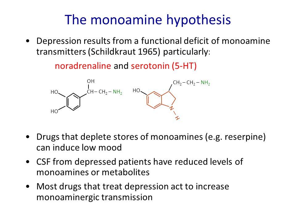 Selective serotonin reuptake inhibitors citalopram escitalopram fluoxetine fluvoxamine maleate paroxetine sertraline