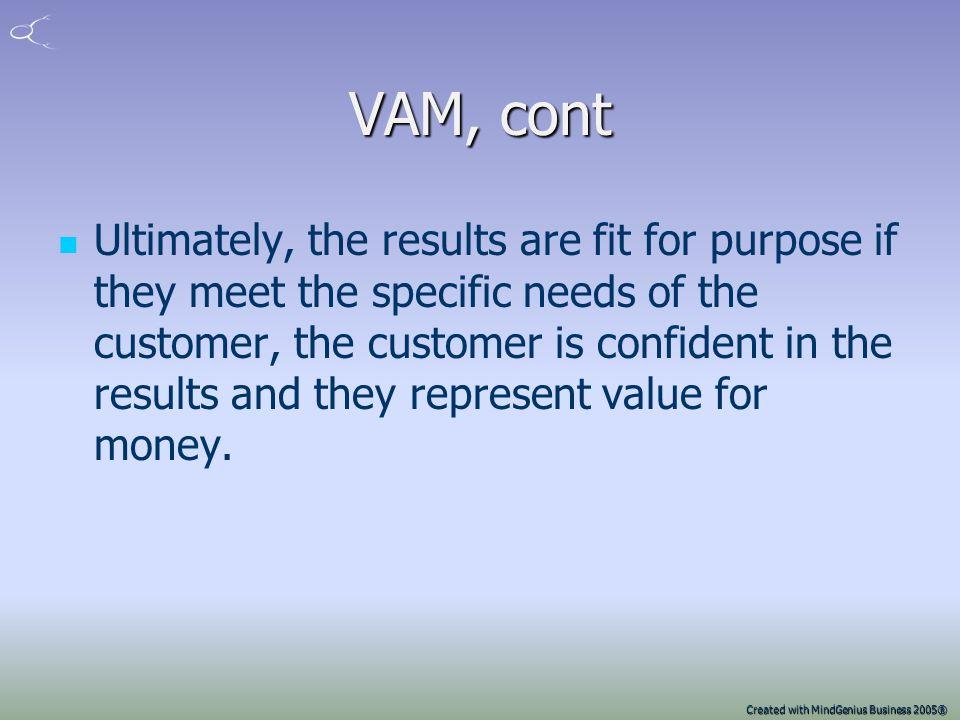 Created with MindGenius Business 2005® Method selection Valid Analytical Measurement (VAM) Method selection Valid Analytical Measurement (VAM) A resul