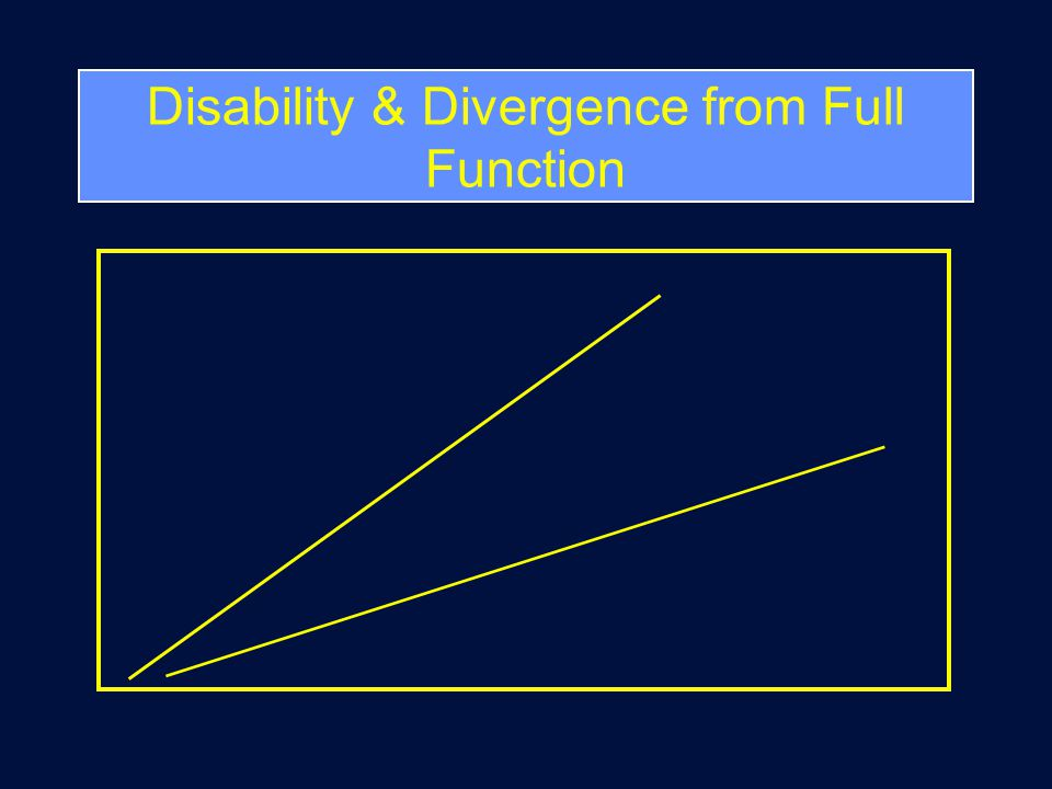 Disability & Divergence from Full Function