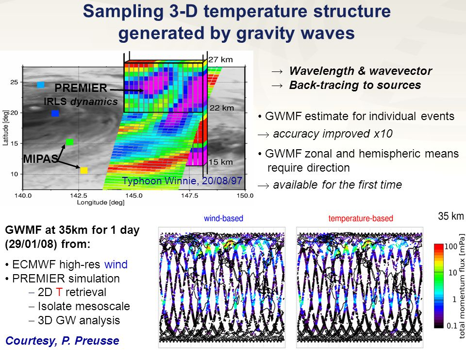 16 Sampling 3-D temperature structure generated by gravity waves Typhoon PREMIER IRLS dynamics MIPAS Typhoon Winnie, 20/08/97 → Wavelength & wavevector → Back-tracing to sources Imperial College Seminar - PREMIER - B.Kerridge 8 th May 2012 GWMF at 35km for 1 day (29/01/08) from: ECMWF high-res wind PREMIER simulation  2D T retrieval  Isolate mesoscale  3D GW analysis GWMF estimate for individual events  accuracy improved x10 GWMF zonal and hemispheric means require direction  available for the first time Courtesy, P.