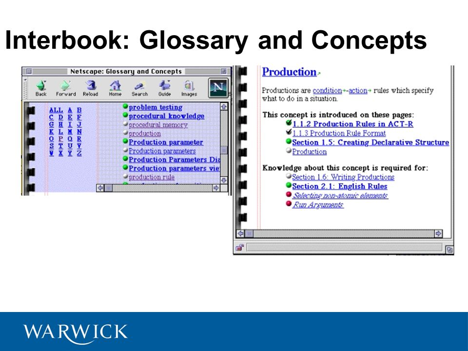 Interbook: Glossary and Concepts