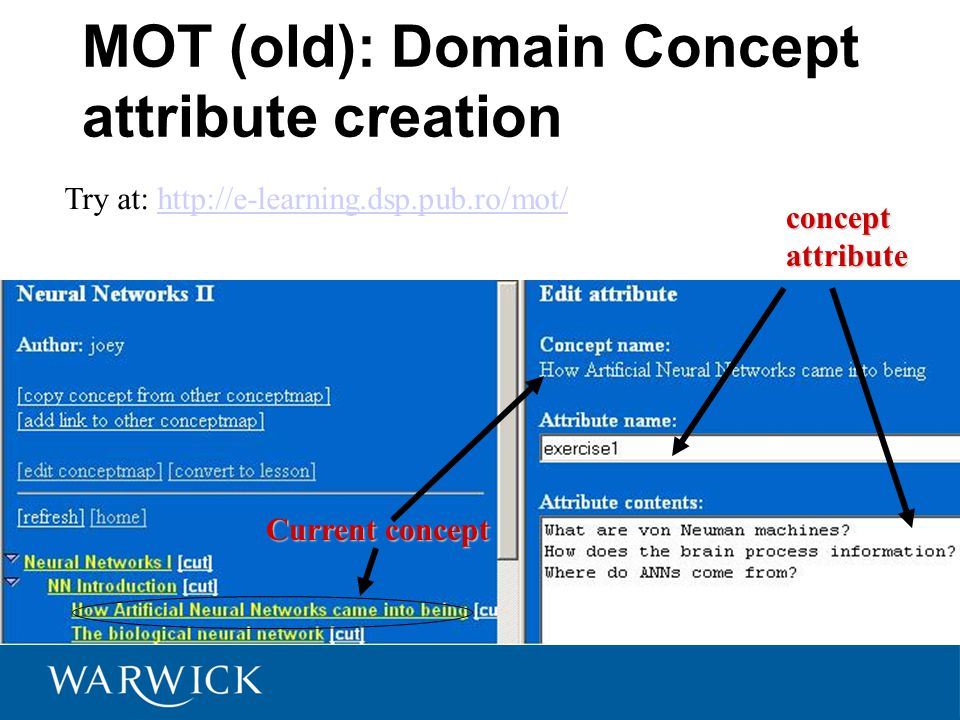 MOT (old): Domain Concept attribute creation Current concept conceptattribute Try at: http://e-learning.dsp.pub.ro/mot/http://e-learning.dsp.pub.ro/mo