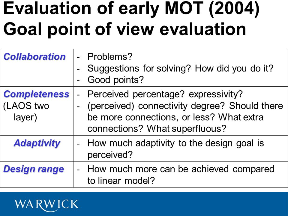 Evaluation of early MOT (2004) Goal point of view evaluationCollaboration - Problems.