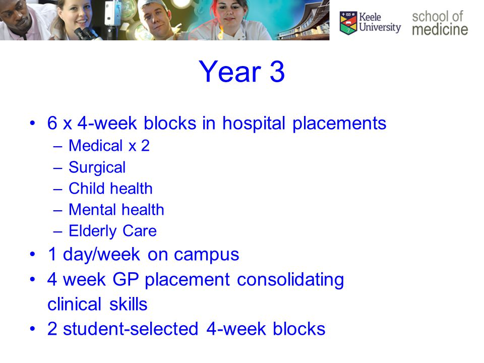 Year 3 6 x 4-week blocks in hospital placements –Medical x 2 –Surgical –Child health –Mental health –Elderly Care 1 day/week on campus 4 week GP placement consolidating clinical skills 2 student-selected 4-week blocks
