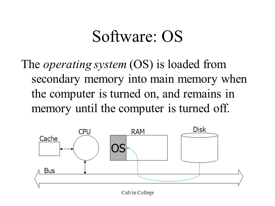 Calvin College Software: OS The operating system (OS) is loaded from secondary memory into main memory when the computer is turned on, and remains in memory until the computer is turned off.