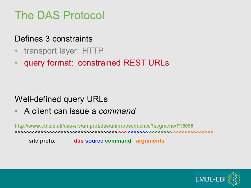 The DAS Protocol Defines 3 constraints transport layer: HTTP query format: constrained REST URLs Well-defined query URLs A client can issue a command http://www.ebi.ac.uk/das-srv/uniprot/das/uniprot/sequence segment=P15056 ^^^^^^^^^^^^^^^^^^^^^^^^^^^^^^^^^^^^ ^^^ ^^^^^^^ ^^^^^^^^ ^^^^^^^^^^^^^^ site prefix das source command arguments
