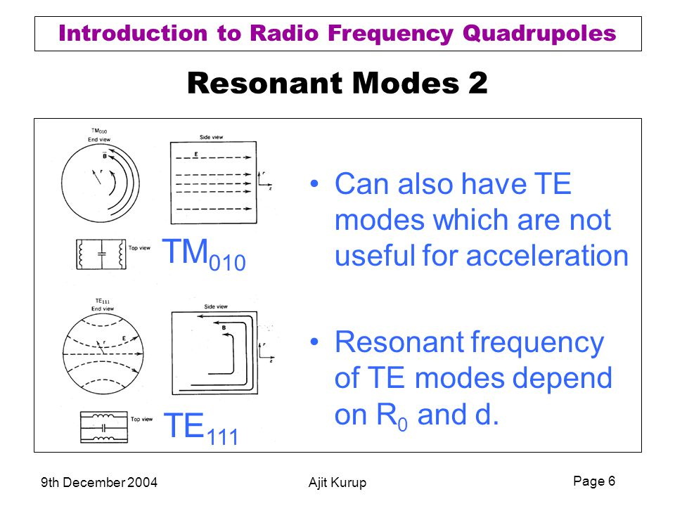 Page 6 Introduction to Radio Frequency Quadrupoles 9th December 2004Ajit Kurup Resonant Modes 2 Can also have TE modes which are not useful for accele