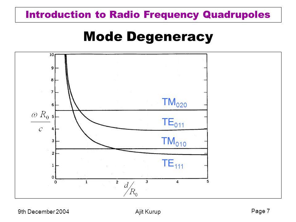 Page 7 Introduction to Radio Frequency Quadrupoles 9th December 2004Ajit Kurup Mode Degeneracy TM 010 TM 020 TE 011 TE 111