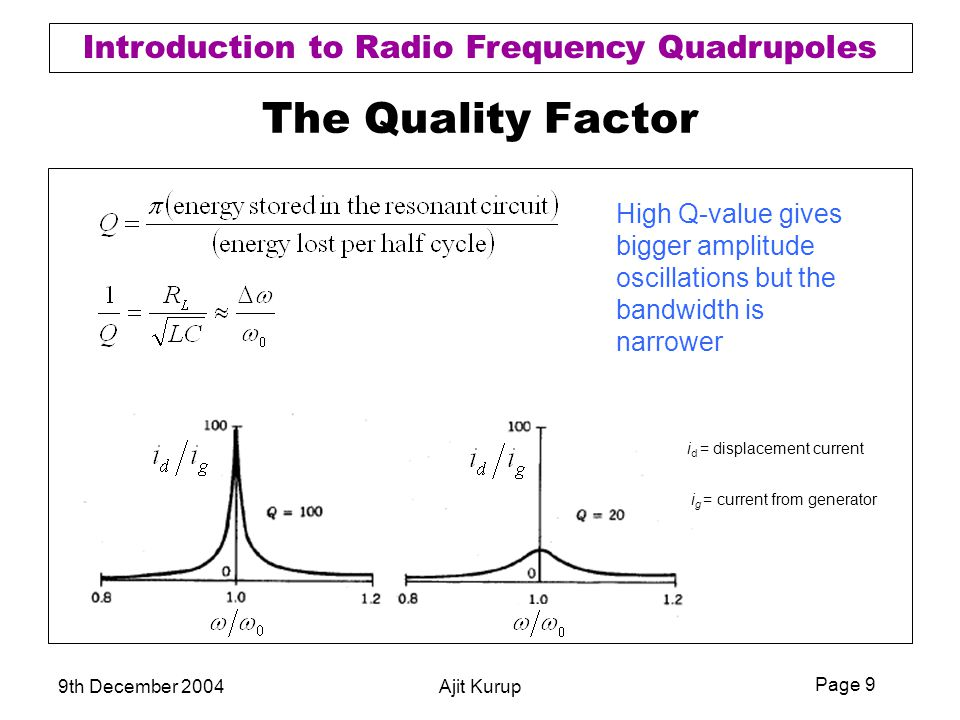 Page 9 Introduction to Radio Frequency Quadrupoles 9th December 2004Ajit Kurup The Quality Factor i d = displacement current i g = current from genera