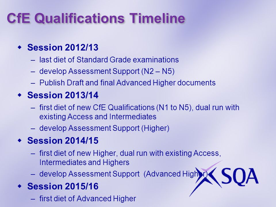 CfE Qualifications Timeline  Session 2012/13 –last diet of Standard Grade examinations –develop Assessment Support (N2 – N5) –Publish Draft and final Advanced Higher documents  Session 2013/14 –first diet of new CfE Qualifications (N1 to N5), dual run with existing Access and Intermediates –develop Assessment Support (Higher)  Session 2014/15 –first diet of new Higher, dual run with existing Access, Intermediates and Highers –develop Assessment Support (Advanced Higher)  Session 2015/16 –first diet of Advanced Higher