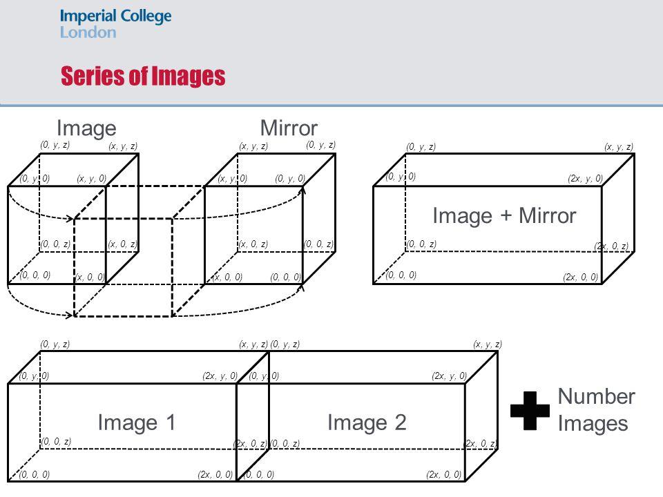 Series of Images ImageMirror (0, 0, 0) (x, 0, 0) (0, y, 0)(x, y, 0) (0, 0, z) (0, y, z) (x, y, z) (x, 0, z) (0, 0, 0)(x, 0, 0) (0, y, 0)(x, y, 0) (0, 0, z) (0, y, z) (x, y, z) (x, 0, z) (0, 0, 0) (0, 0, z) (0, y, 0) (0, y, z)(x, y, z) (2x, 0, z) (2x, 0, 0) (2x, y, 0) (0, 0, 0) (0, 0, z) (0, y, 0) (0, y, z)(x, y, z) (2x, 0, z) (2x, 0, 0) (2x, y, 0) (0, 0, 0) (0, 0, z) (0, y, 0) (0, y, z)(x, y, z) (2x, 0, z) (2x, 0, 0) (2x, y, 0) Image 1Image 2 Number Images Image + Mirror