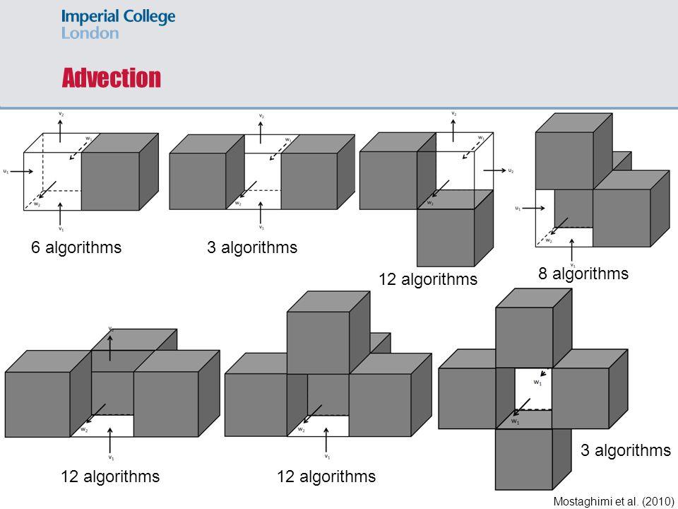 Advection 6 algorithms3 algorithms 12 algorithms 8 algorithms 12 algorithms 3 algorithms Mostaghimi et al.