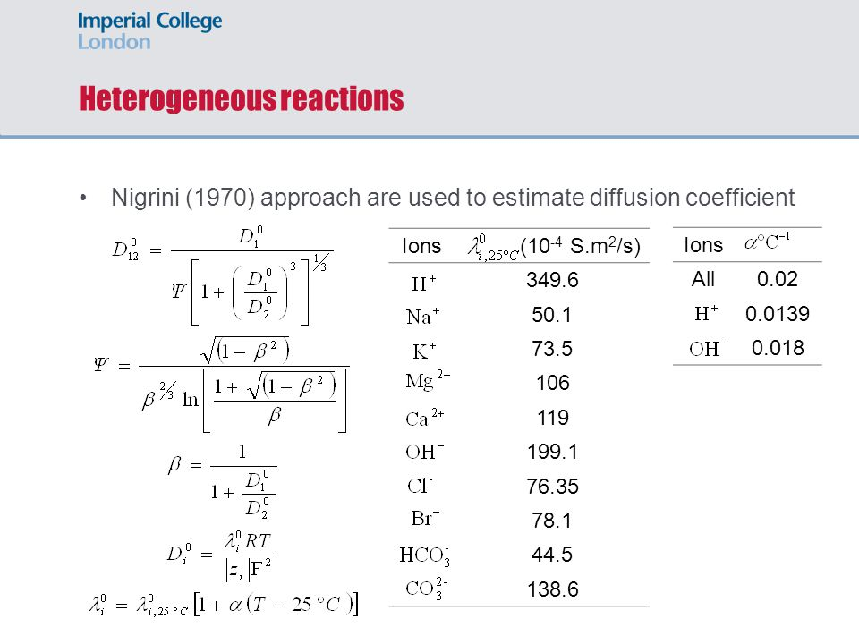 Heterogeneous reactions Nigrini (1970) approach are used to estimate diffusion coefficient Ions (10 -4 S.m 2 /s) 349.6 50.1 73.5 106 119 199.1 76.35 78.1 44.5 138.6 Ions All0.02 0.0139 0.018