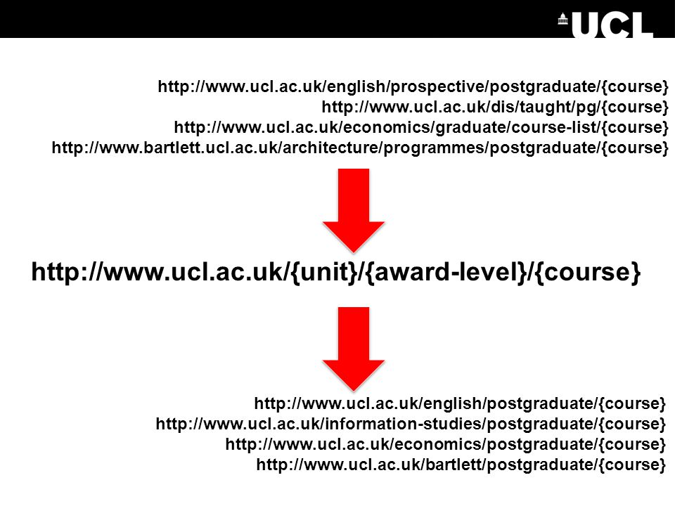 http://www.ucl.ac.uk/english/prospective/postgraduate/{course} http://www.ucl.ac.uk/dis/taught/pg/{course} http://www.ucl.ac.uk/economics/graduate/cou