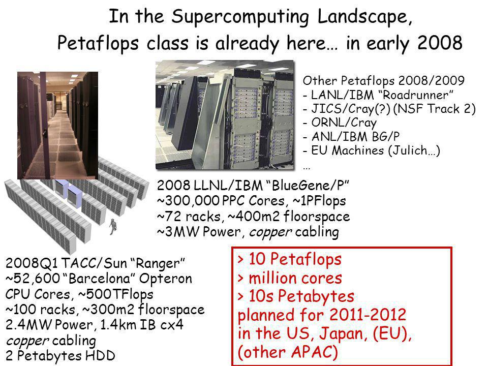 In the Supercomputing Landscape, Petaflops class is already here… in early 2008 2008Q1 TACC/Sun Ranger ~52,600 Barcelona Opteron CPU Cores, ~500TFlops ~100 racks, ~300m2 floorspace 2.4MW Power, 1.4km IB cx4 copper cabling 2 Petabytes HDD 2008 LLNL/IBM BlueGene/P ~300,000 PPC Cores, ~1PFlops ~72 racks, ~400m2 floorspace ~3MW Power, copper cabling > 10 Petaflops > million cores > 10s Petabytes planned for 2011-2012 in the US, Japan, (EU), (other APAC) Other Petaflops 2008/2009 - LANL/IBM Roadrunner - JICS/Cray( ) (NSF Track 2) - ORNL/Cray - ANL/IBM BG/P - EU Machines (Julich…) …