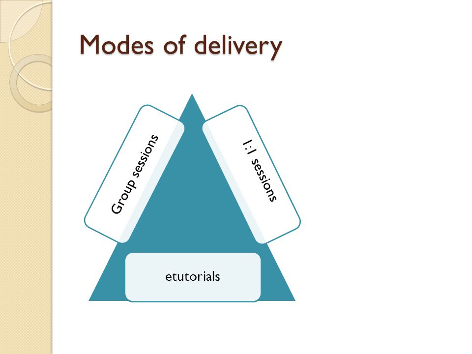 Modes of delivery Group sessions 1:1 sessions etutorials