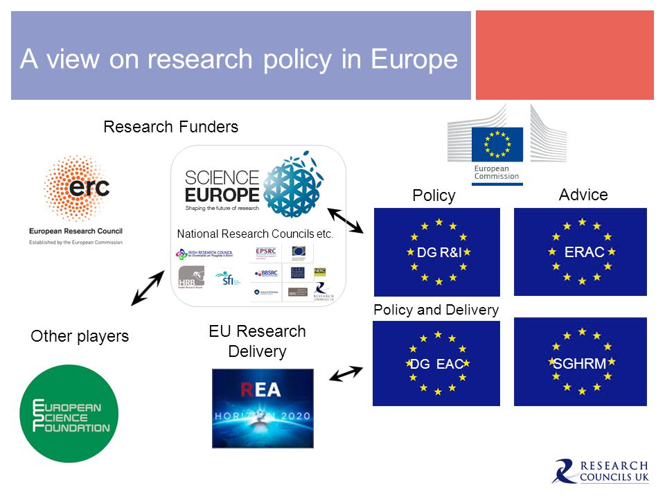 Steering Group for Human Resources and Mobility - A little bit of history European Charter and Code (C&C), (EC Recommendation 2005): A comprehensive list of 40 principles researchers, their employers and their funders should comply with.