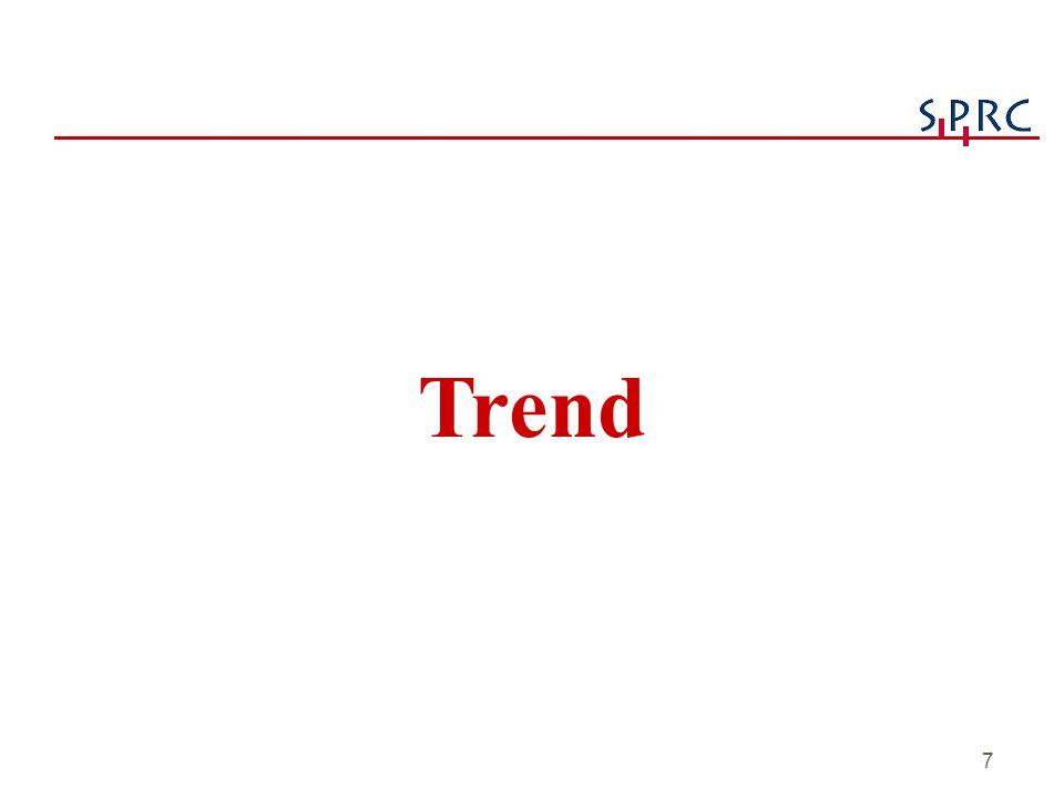 7 Trend