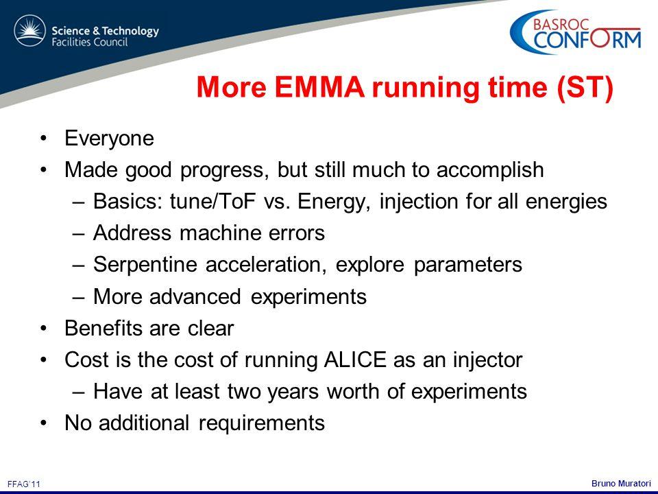 Bruno Muratori FFAG'11 More EMMA running time (ST) Everyone Made good progress, but still much to accomplish –Basics: tune/ToF vs.
