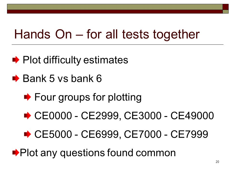 20 Hands On – for all tests together Plot difficulty estimates Bank 5 vs bank 6 Four groups for plotting CE0000 - CE2999, CE3000 - CE49000 CE5000 - CE6999, CE7000 - CE7999 Plot any questions found common