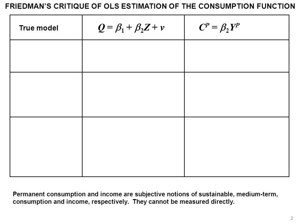 FRIEDMAN'S CRITIQUE OF OLS ESTIMATION OF THE CONSUMPTION FUNCTION Permanent consumption and income are subjective notions of sustainable, medium-term, consumption and income, respectively.